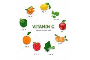 اسید آسکوربیک (ویتامین C ) یک آنتی اکسیدان قوی است