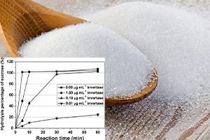 سوکرالوز و ترکیبات مرتبط با کروماتوگرافی مایع